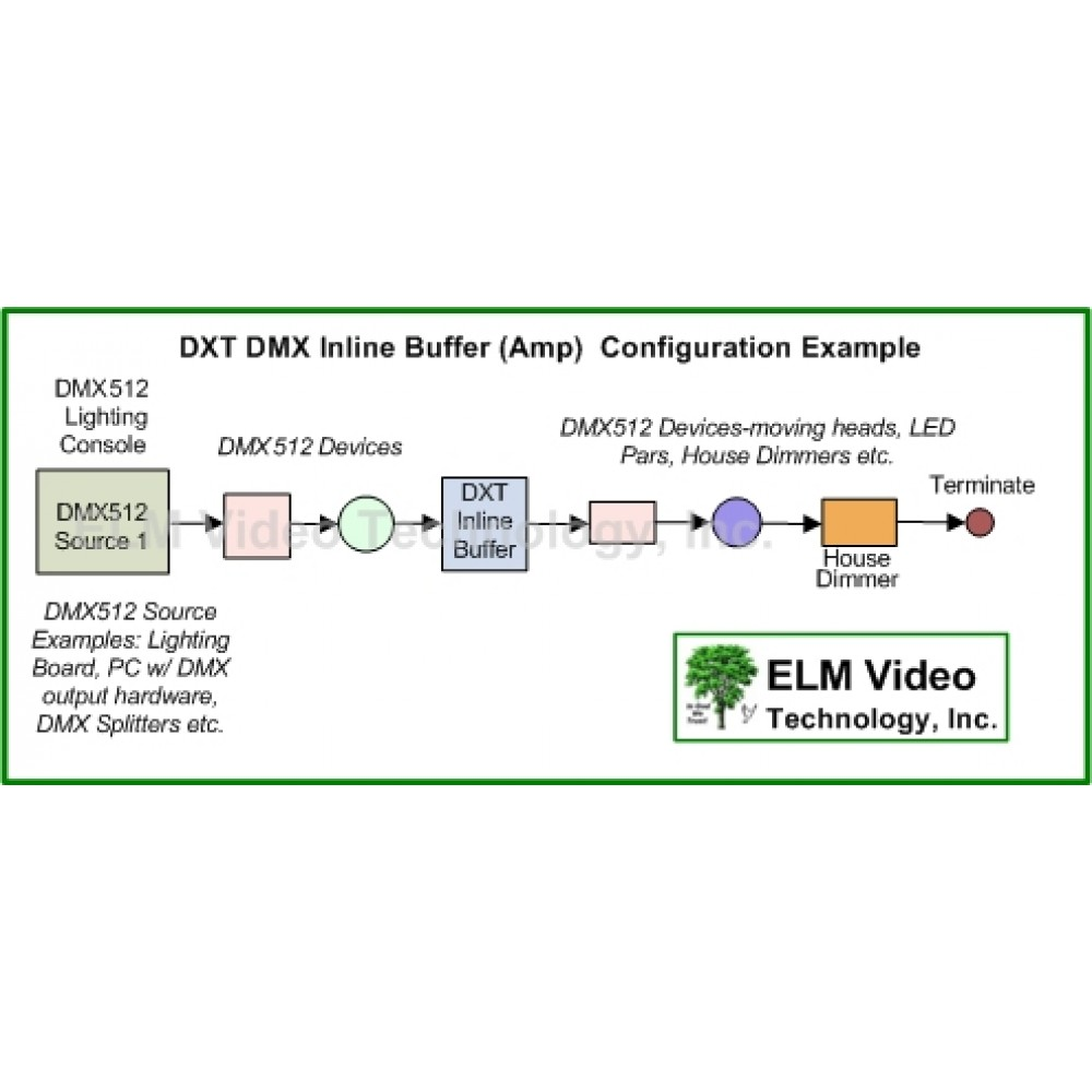 hight resolution of  dmx in line buffer driver pcb