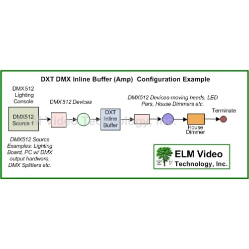 small resolution of  dmx in line buffer driver pcb