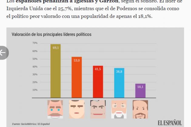 enquesta l'espanyol / EN