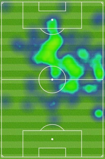 Captura Mapa Calor Messi Tottenham Captura FCB