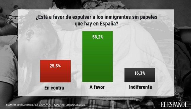 enquesta el español 2