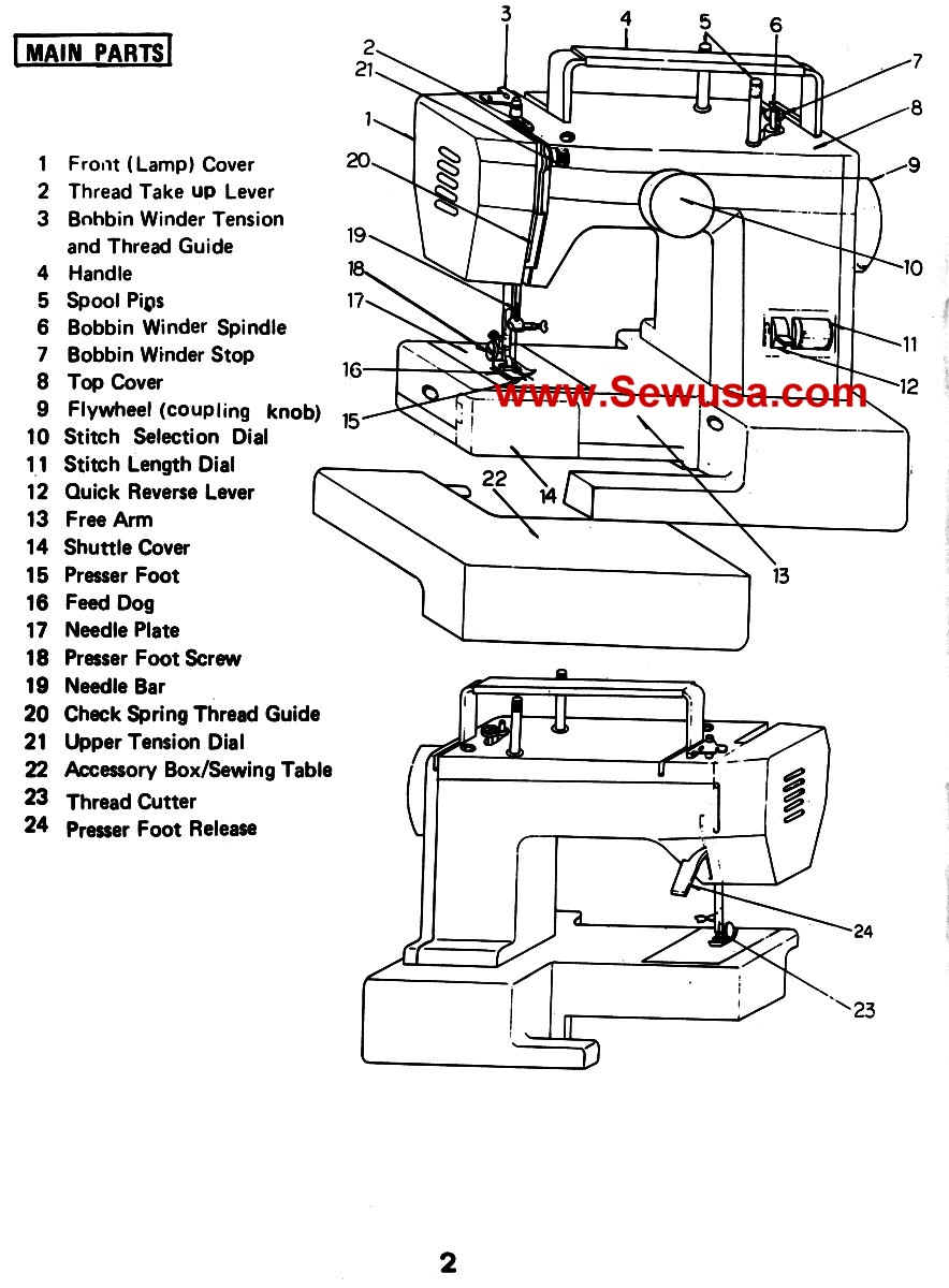 Elna Sewing Machine Instruction and Service Manuals