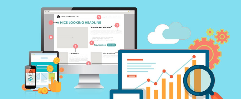 Acciones de marketing y 'landing pages' en la web