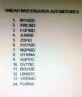 Estas son las placas de las motocicletas recuperadas por la Policía en las operaciones. Si la suya está en la lista, vaya a la Sijín, en la Calle 36 #42-00, barrio Ciudad Modelo. <br> <br>Cortesía Policía Nacional