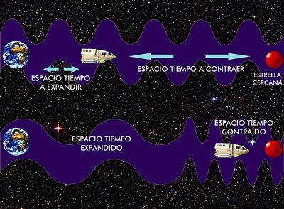https://i0.wp.com/www.elpais.com/recorte/20091027elpepusoc_1/LCO340/Ies/Dibujo_viaje_hiperveloz.jpg