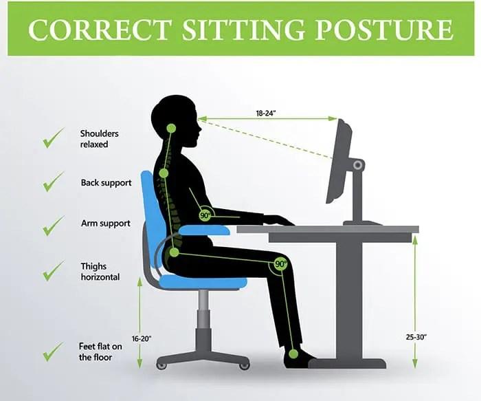 I chiropratici possono aiutare con la postura?