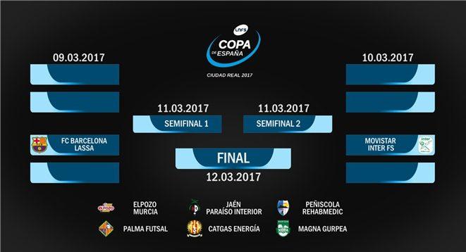 PREVIA Sorteo Copa LNFS| Mañana conoceremos el rival de Cuartos (Teledeporte 12.30 h)