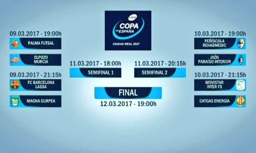 Sorteo COPA LNFS  Palma Futsal vs ElPozo Murcia, duelo de Cuartos para abrir el torneo