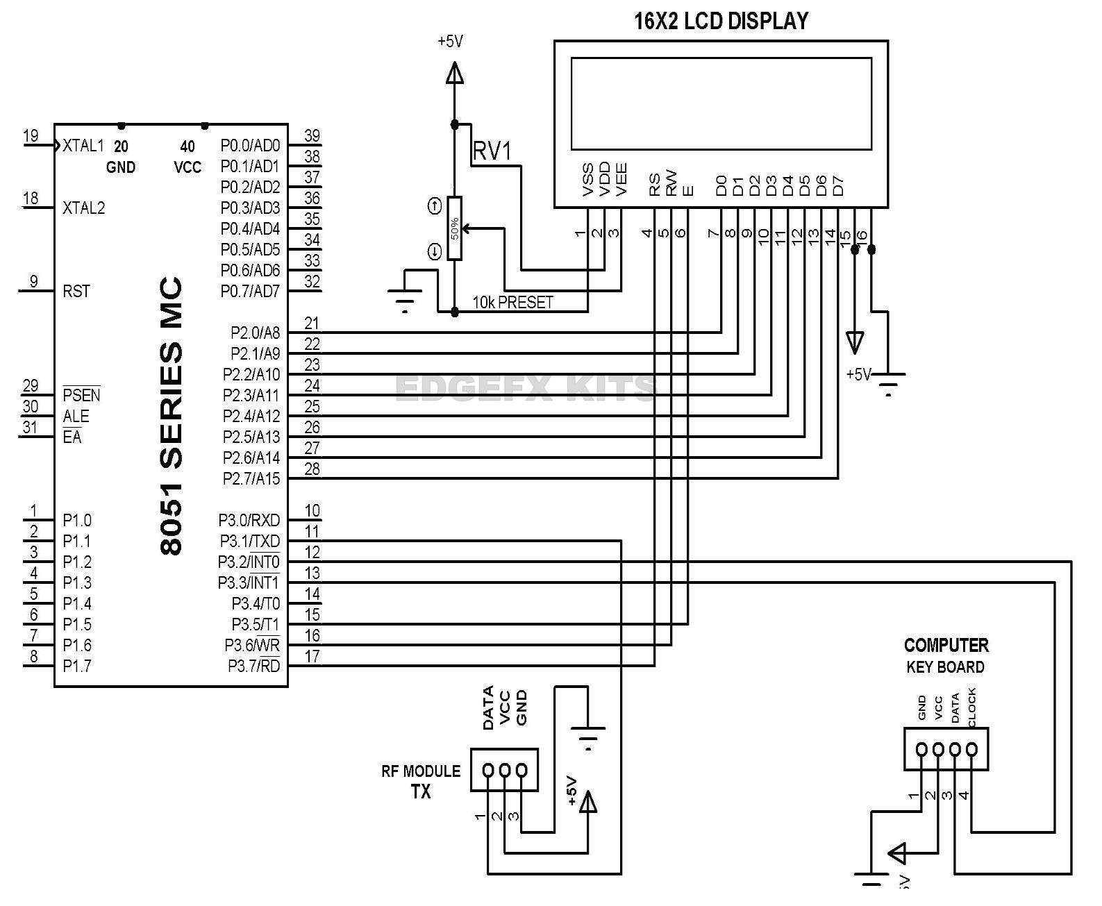 hight resolution of wireless rf module rf transmitter and receiver latest applications wiring diagram receiver and emitter in a plc