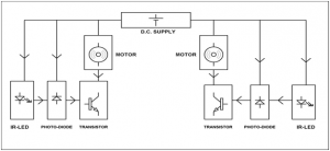 Line Follower Robot with Circuit Daigram Explanation and