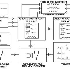 3 Phase Star Delta Motor Wiring Diagram Earthquake With Labels J0ruu Skyscorner De Induction Help Of Industrial Starter Rh Elprocus Com Connection