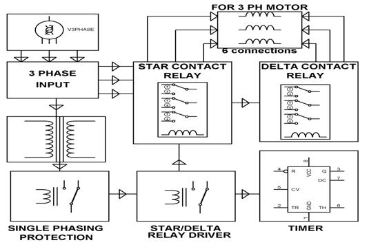 wiring diagram of star delta starter timer wiring diagram star delta starter wiring diagram explanation auto