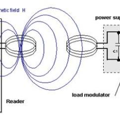 Wireless Power Transmission Circuit Diagram Loncin 110cc Wiring Through Solar System Working Using Inductive Coupling