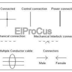 Industrial Wiring Diagram Symbols Association In Class Example Types Of Electrical Schematic With Explanation At A Glance By Elprocus