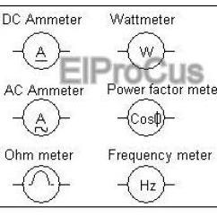 Digital Electric Meter Wiring Diagram Paragon Timer 8145 20 Types Of Electrical Schematic Symbols With Explanation At A Glance