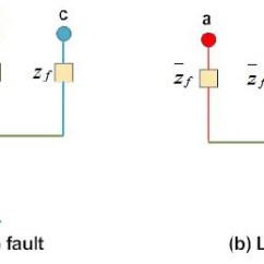 3 Types Of Faults Diagram Lpg Wiring Ford What Are The Different In Electrical Power Systems Symmetrical