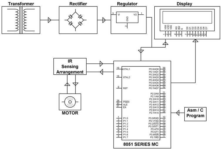 digital rpm meter wiring diagram ford falcon ba stereo introduction to tachometer circuit working with 8051 and types block of