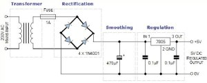 Bridge Rectifier Circuit Theory with Working Operation