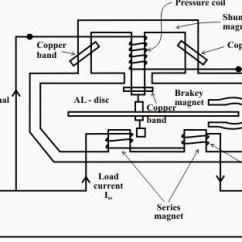 Ge Kilowatt Hour Meter Wiring Diagram 1992 Mercedes 500sl Watt 18 24 Kenmo Lp De What Is Energy Types Of Meters Build Using Rh Elprocus Com Old Bases Single Phase