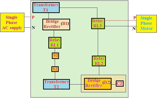 3 phase motor starter wiring diagram pdf sub panel separate ground starting methods of single circuits with protection