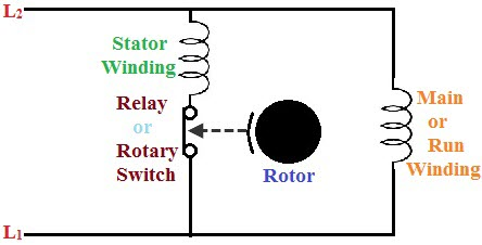 single phase motor wiring diagram with capacitor start run 1996 saturn sl2 radio starting methods of circuits protection electronic starter for split or resistance