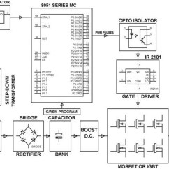 Three Phase Induction Motor Diagram Prs Se Pickup Wiring 3 Ac Working And Its Controlling Using Svpwm Block Of Control By Edgefxkits Com