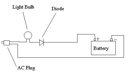 Electrical Project Circuit Diagram Circuit And Schematics Diagram