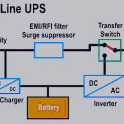 Circuit Diagram Of Solar Power System 2001 Dodge Ram Trailer Plug Wiring Types Uninterruptible Supply Devices With Working Standby Ups
