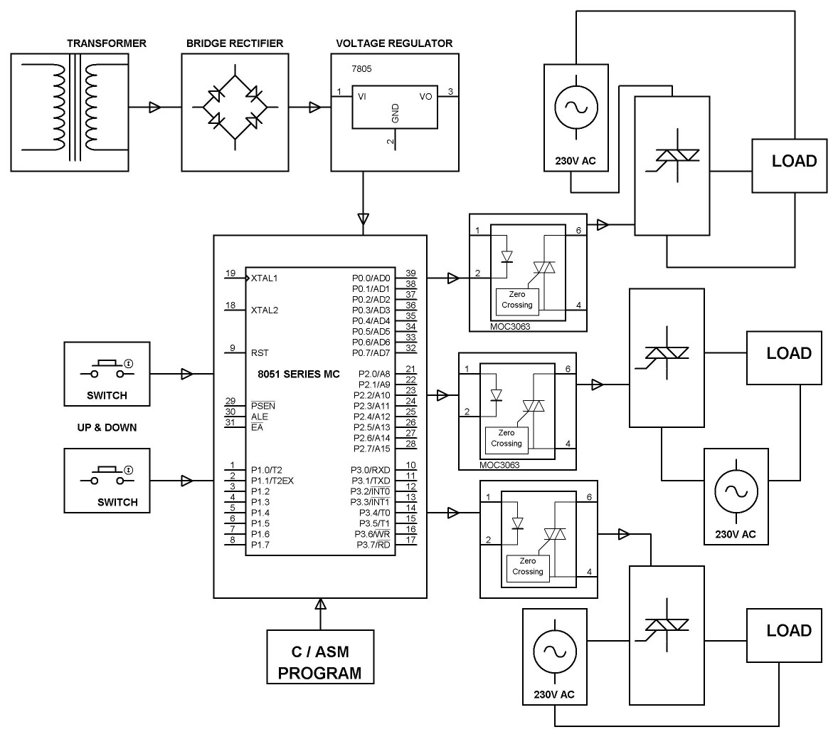 hight resolution of three phase solid state relay with zvs project block diagram by www edgefxkits com