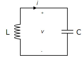 Simple Series and Parallel LC Circuit Resonance Operation