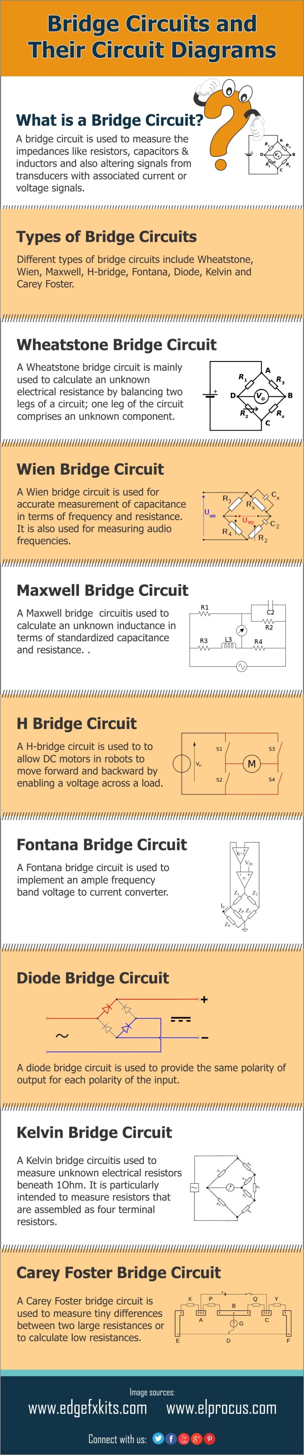 medium resolution of different types of bridge circuit and their circuit diagrams