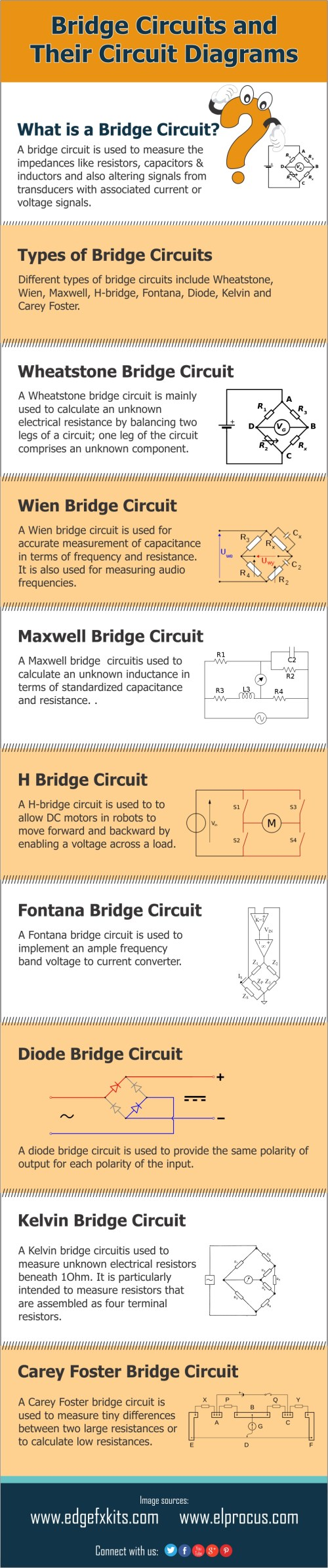 small resolution of different types of bridge circuit and their circuit diagrams