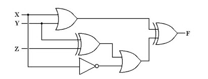 Basics of Different Electronic Circuit Design Process