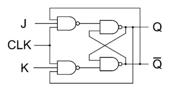 JK Flip Flop Circuit