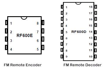 RF Encoder & FM Decoder IC's