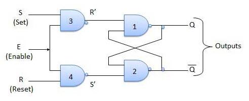 SR Flip Flop Circuit Diagram