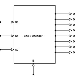 3 to 8 decoder block diagram [ 931 x 871 Pixel ]
