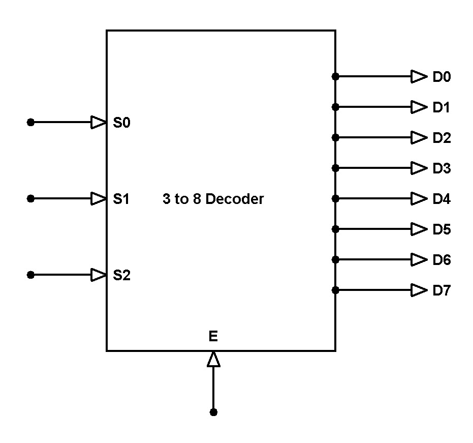 medium resolution of 3 to 8 decoder block diagram
