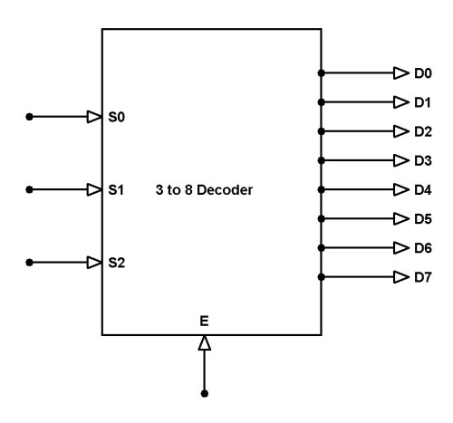 small resolution of 3 to 8 decoder block diagram