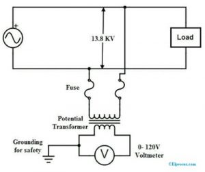 Potential Transformer : Construction, Circuit, Types