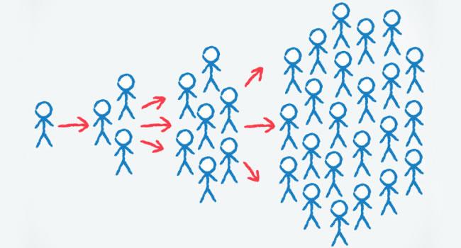 estrategia de guerrilla marketing viral