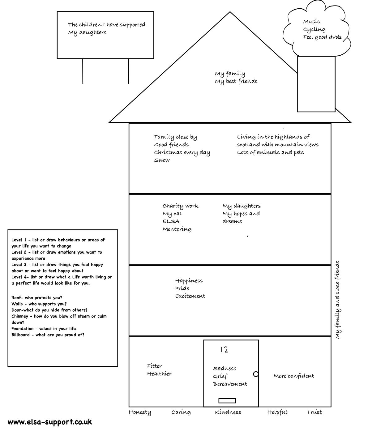 Dbt Worksheet Clinicians