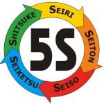 Estrategia de las 5S: Gestión para la mejora continua