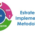 Empresas hondureñas que implementaron la estrategia de las 5S