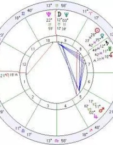 Edgar cayce came up when cj wrote on the confused control freak blog also astrology and   learning by osmosis elsaelsa rh
