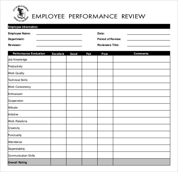 employee write up templates