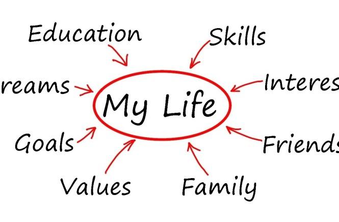 Life planning - elsieisy blog