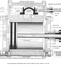 and an engine schematic  [ 1406 x 1054 Pixel ]