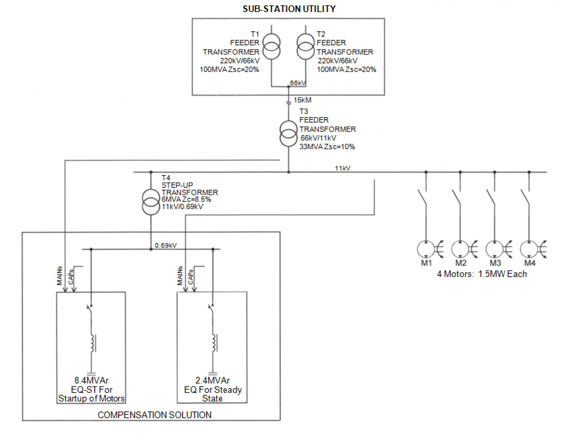 hight resolution of figure 9 electrical diagram of a network in a large area