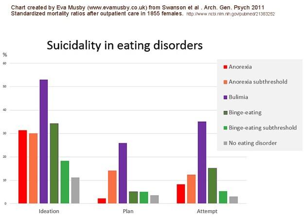 Swanson-et-al-suicidality